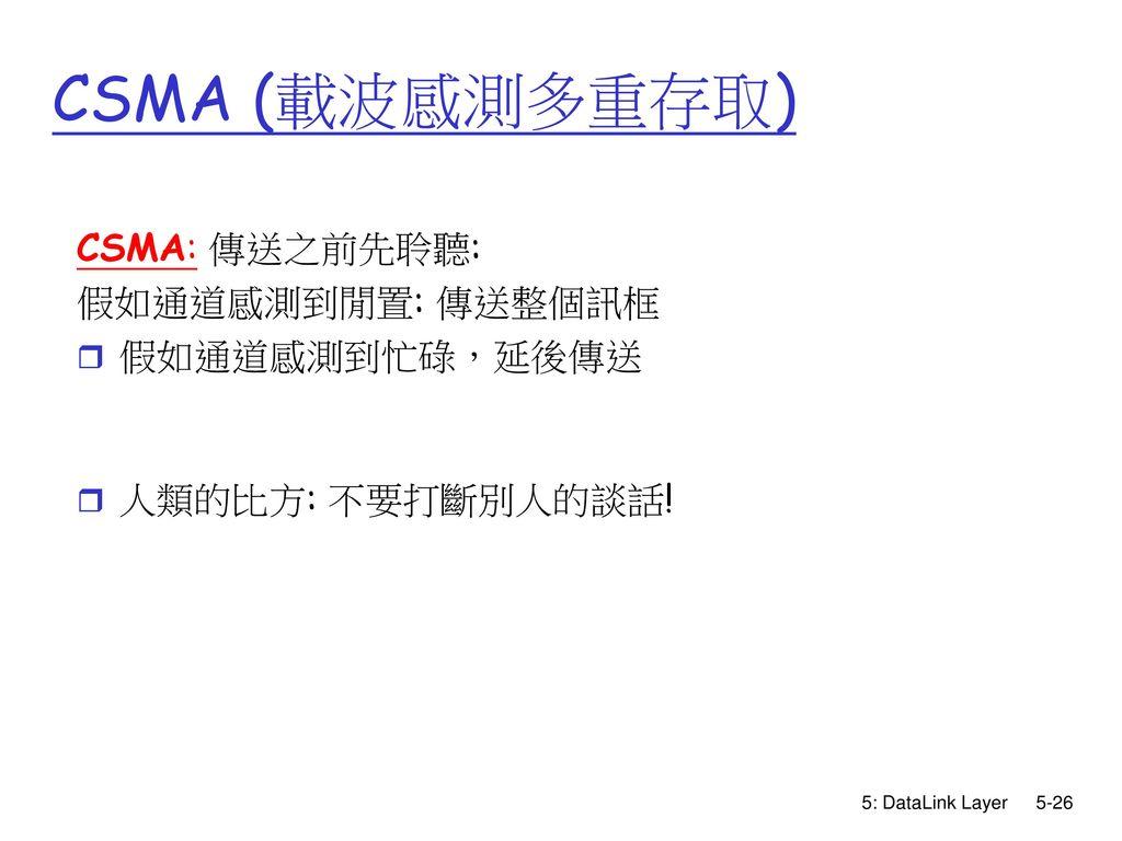 CSMA (載波感測多重存取) CSMA: 傳送之前先聆聽: 假如通道感測到閒置: 傳送整個訊框 假如通道感測到忙碌,延後傳送