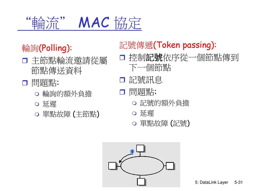 輪流 MAC 協定 記號傳遞(Token passing): 輪詢(Polling): 控制記號依序從一個節點傳到下一個節點