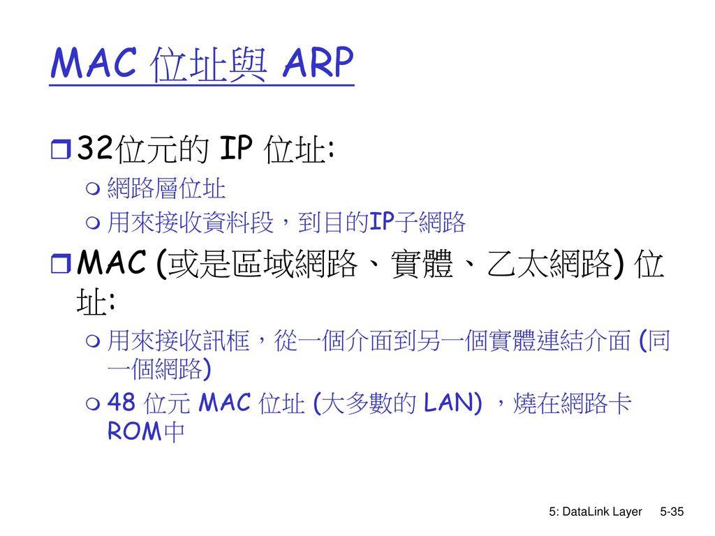 MAC 位址與 ARP 32位元的 IP 位址: MAC (或是區域網路、實體、乙太網路) 位址: 網路層位址