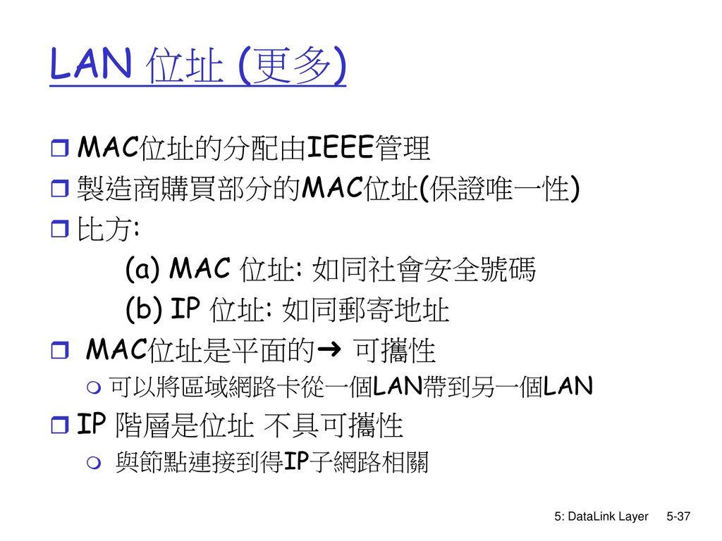 LAN 位址 (更多) MAC位址的分配由IEEE管理 製造商購買部分的MAC位址(保證唯一性) 比方: