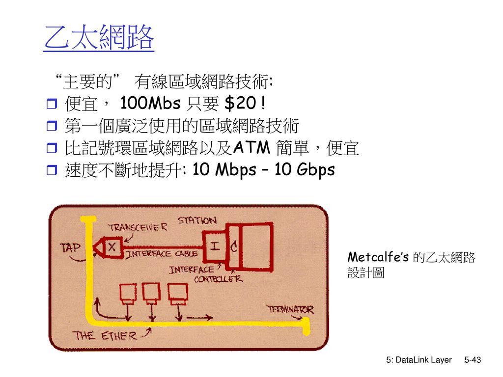 乙太網路 主要的 有線區域網路技術: 便宜, 100Mbs 只要 $20 ! 第一個廣泛使用的區域網路技術