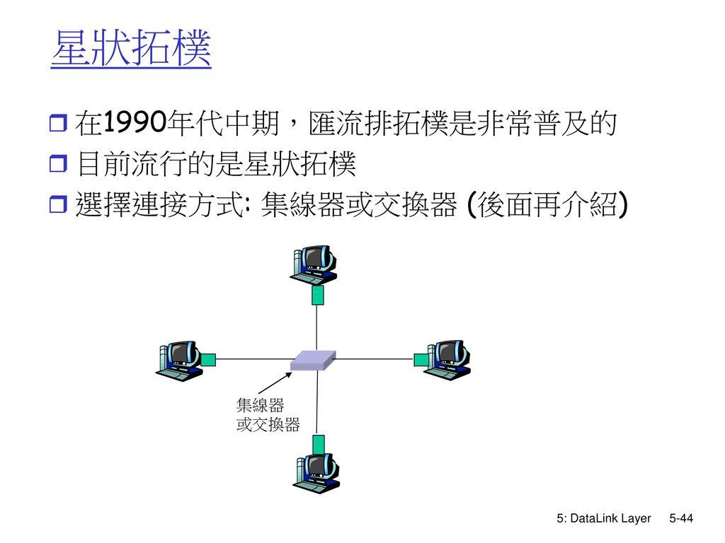 星狀拓樸 在1990年代中期,匯流排拓樸是非常普及的 目前流行的是星狀拓樸 選擇連接方式: 集線器或交換器 (後面再介紹) 集線器 或交換器