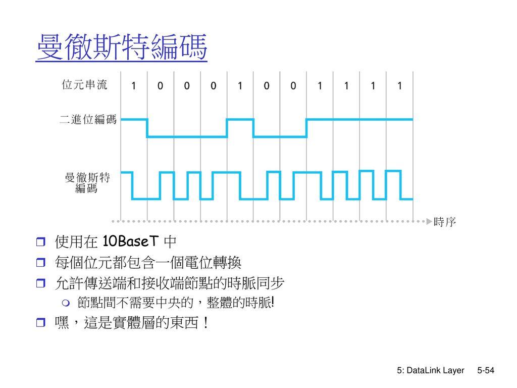 曼徹斯特編碼 使用在 10BaseT 中 每個位元都包含一個電位轉換 允許傳送端和接收端節點的時脈同步 嘿,這是實體層的東西!