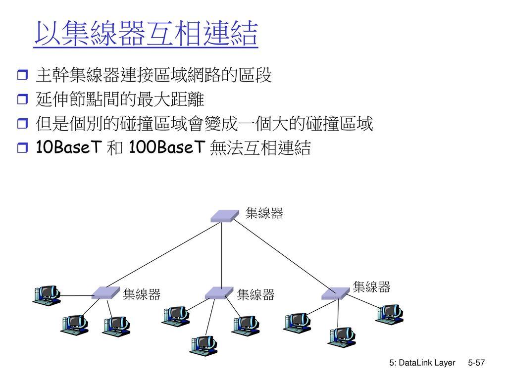 以集線器互相連結 主幹集線器連接區域網路的區段 延伸節點間的最大距離 但是個別的碰撞區域會變成一個大的碰撞區域