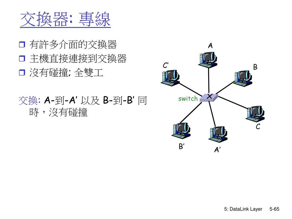 交換器: 專線 有許多介面的交換器 主機直接連接到交換器 沒有碰撞; 全雙工 交換: A-到-A' 以及 B-到-B' 同時,沒有碰撞 A