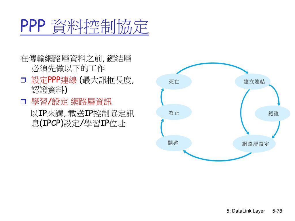 PPP 資料控制協定 在傳輸網路層資料之前, 鏈結層必須先做以下的工作 設定PPP連線 (最大訊框長度, 認證資料) 學習/設定 網路層資訊