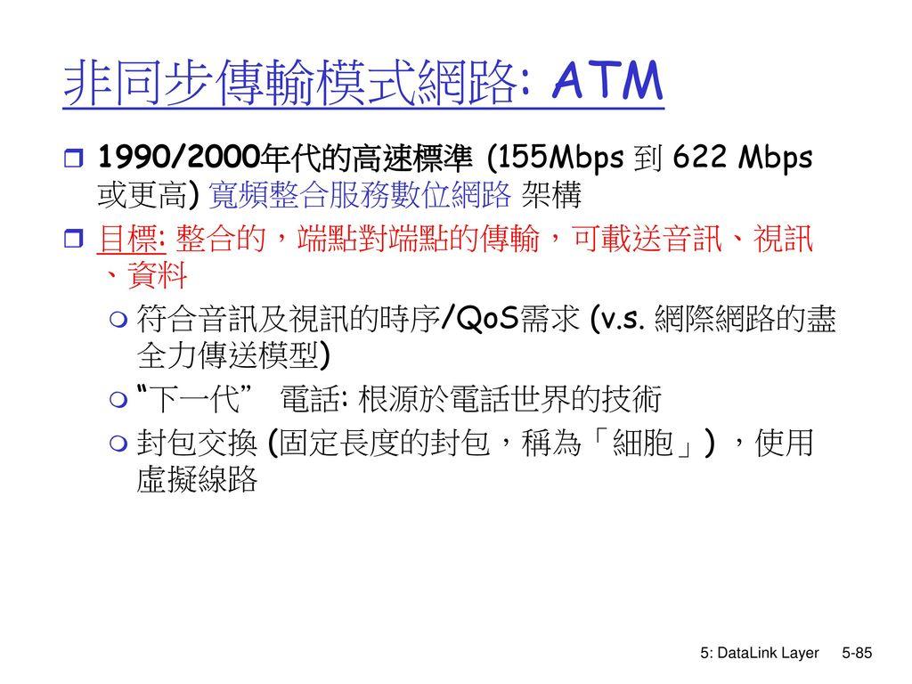 非同步傳輸模式網路: ATM 1990/2000年代的高速標準 (155Mbps 到 622 Mbps 或更高) 寬頻整合服務數位網路 架構