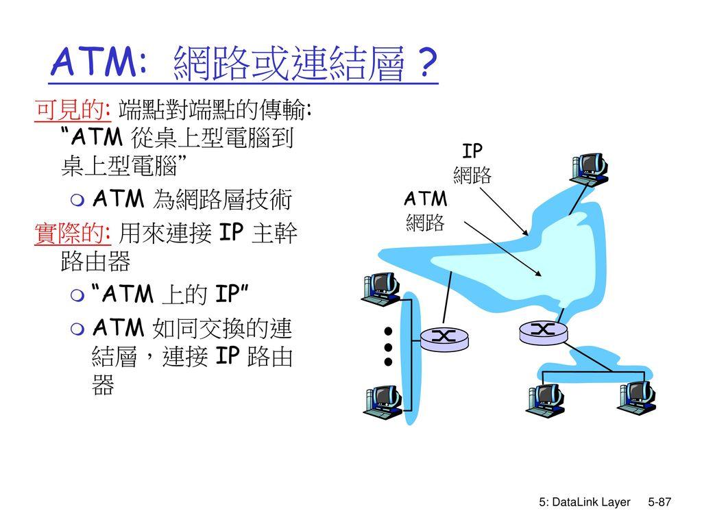 ATM: 網路或連結層 可見的: 端點對端點的傳輸: ATM 從桌上型電腦到桌上型電腦 ATM 為網路層技術