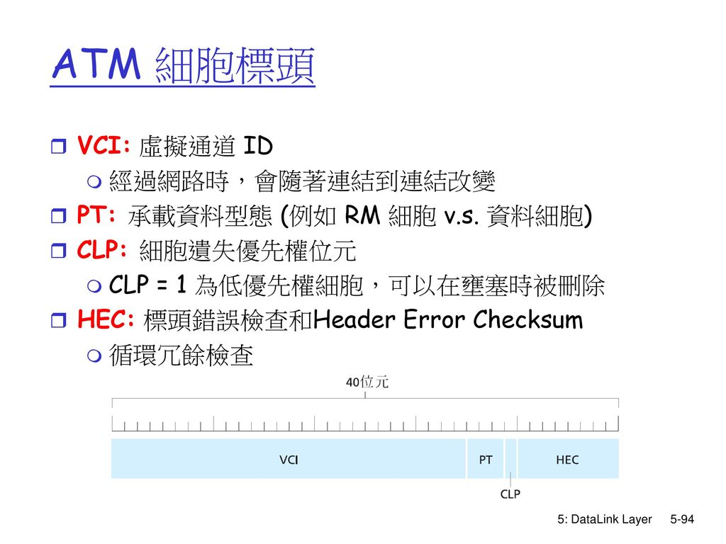 ATM 細胞標頭 VCI: 虛擬通道 ID 經過網路時,會隨著連結到連結改變 PT: 承載資料型態 (例如 RM 細胞 v.s. 資料細胞)
