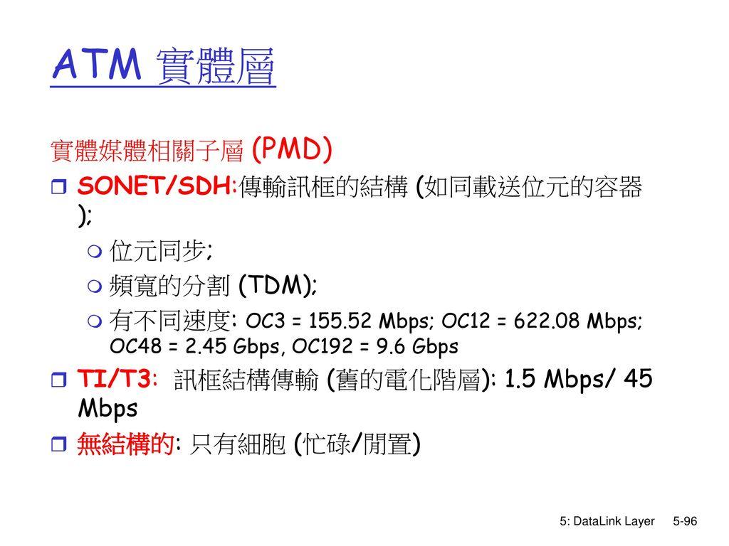 ATM 實體層 實體媒體相關子層 (PMD) SONET/SDH:傳輸訊框的結構 (如同載送位元的容器); 位元同步;