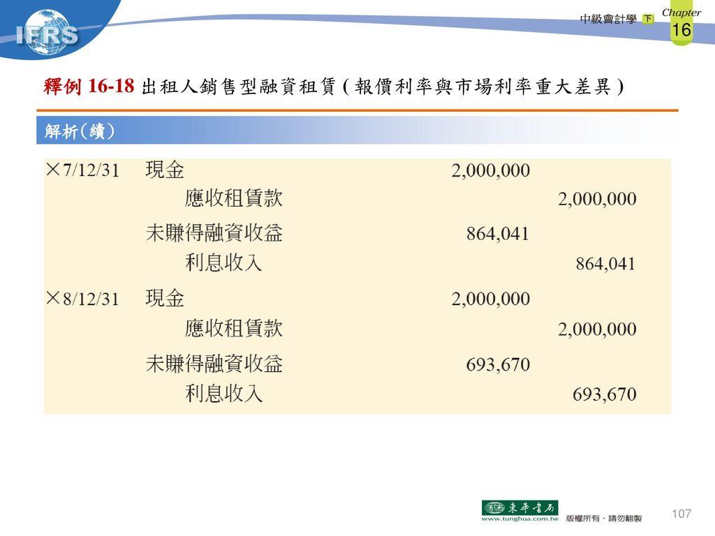 釋例 16-18 出租人銷售型融資租賃 ( 報價利率與市場利率重大差異 )