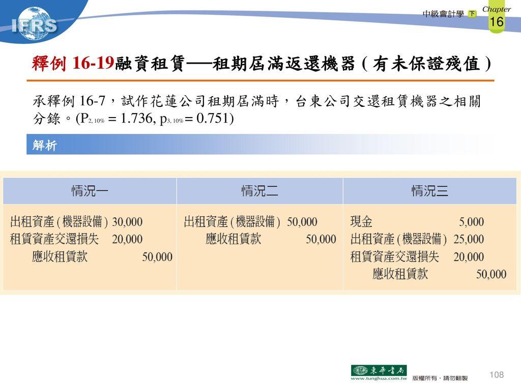 釋例 16-19融資租賃──租期屆滿返還機器 ( 有未保證殘值 )