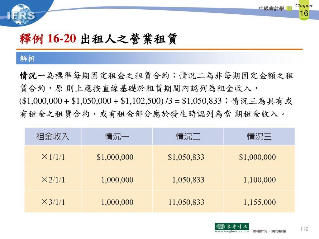 釋例 16-20 出租人之營業租賃