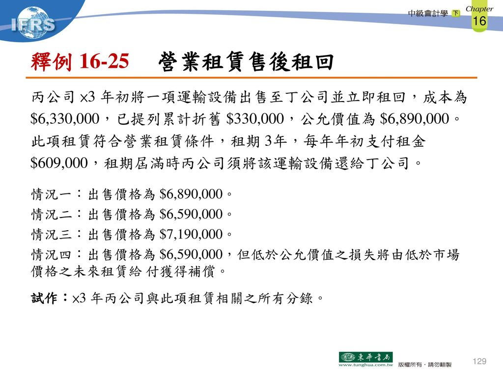 釋例 16-25 營業租賃售後租回