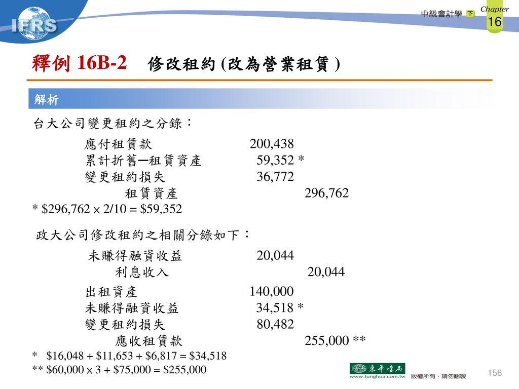 釋例 16B-2 修改租約 (改為營業租賃 ) 台大公司變更租約之分錄: 應付租賃款 200,438 累計折舊─租賃資產 59,352 *