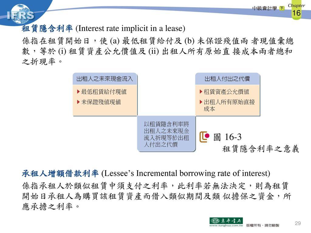 租賃隱含利率 (Interest rate implicit in a lease) 係指在租賃開始日,使 (a) 最低租賃給付及 (b) 未保證殘值兩 者現值彙總數,等於 (i) 租賃資產公允價值及 (ii) 出租人所有原始直 接成本兩者總和之折現率。 承租人增額借款利率 (Lessee's Incremental borrowing rate of interest) 係指承租人於類似租賃中須支付之利率,此利率若無法決定,則為租賃開始日承租人為購買該租賃資產而借入類似期間及類 似擔保之資金,所應承擔之利率。