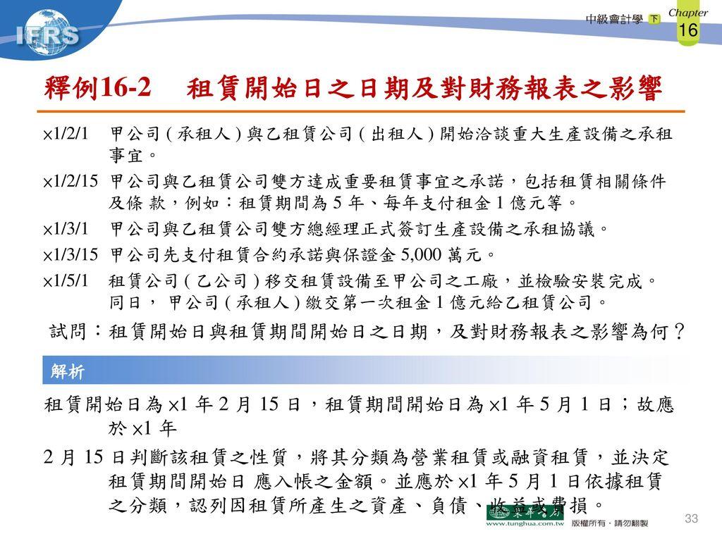 釋例16-2 租賃開始日之日期及對財務報表之影響