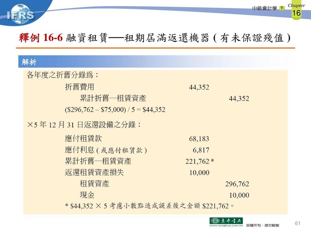 釋例 16-6 融資租賃──租期屆滿返還機器 ( 有未保證殘值 )