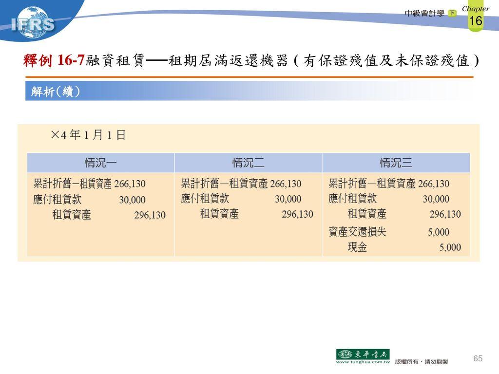 釋例 16-7融資租賃──租期屆滿返還機器 ( 有保證殘值及未保證殘值 )