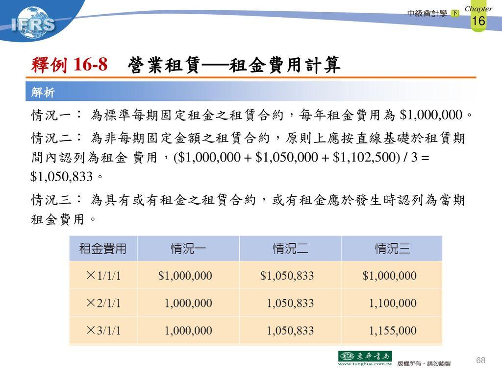 釋例 16-8 營業租賃──租金費用計算
