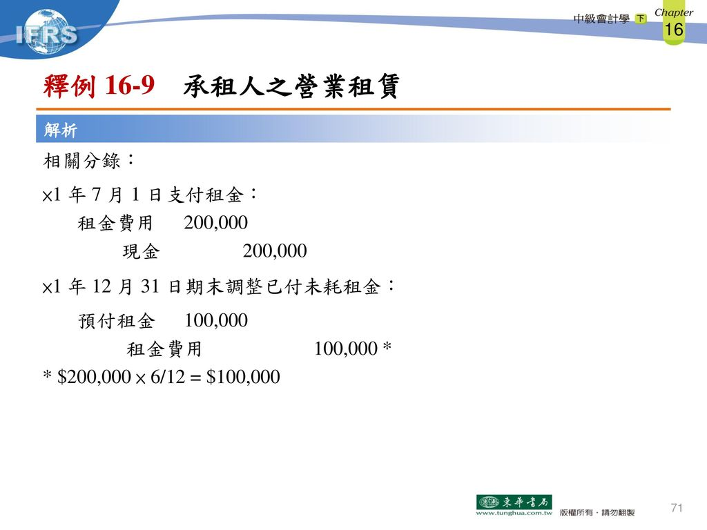 釋例 16-9 承租人之營業租賃 相關分錄: ×1 年 7 月 1 日支付租金: 租金費用 200,000 現金 200,000 ×1 年 12 月 31 日期末調整已付未耗租金: 預付租金 100,000 租金費用 100,000 * * $200,000 × 6/12 = $100,000