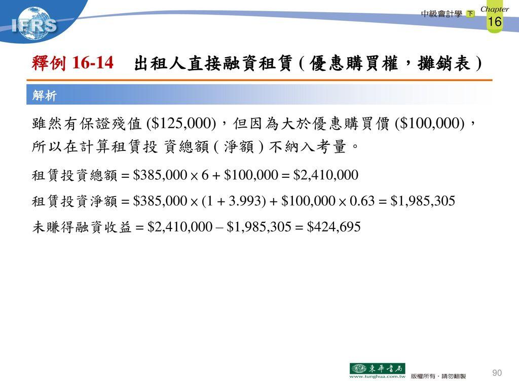 釋例 16-14 出租人直接融資租賃 ( 優惠購買權,攤銷表 )