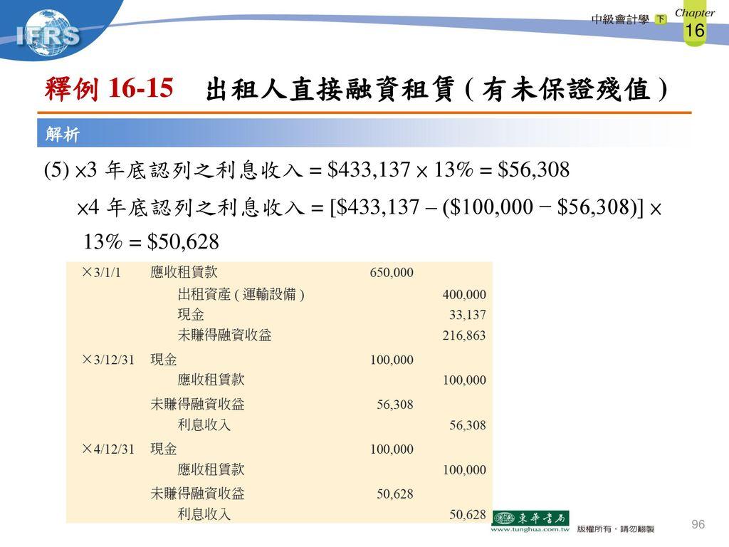 釋例 16-15 出租人直接融資租賃 ( 有未保證殘值 )