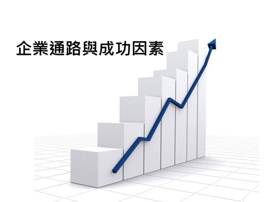 企業通路與成功因素