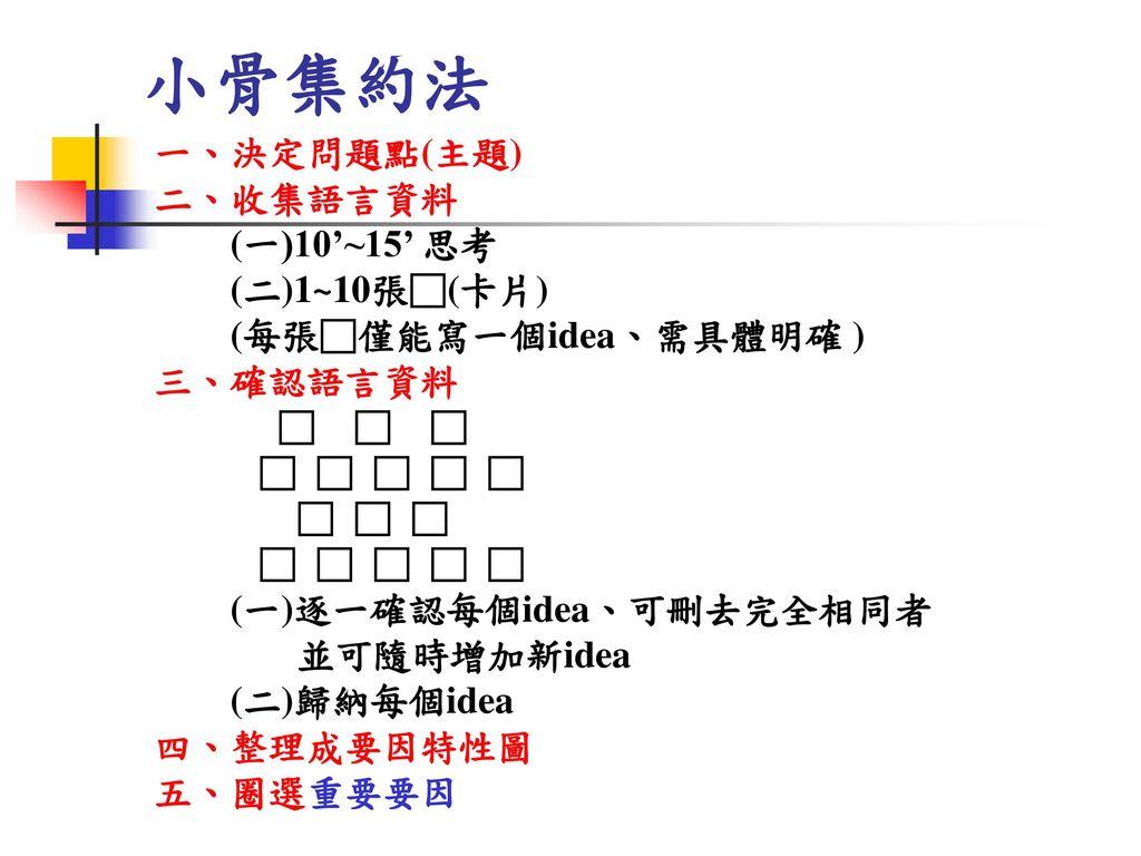 小骨集約法 一、決定問題點(主題) 二、收集語言資料 (一)10'~15' 思考 (二)1~10張□(卡片)