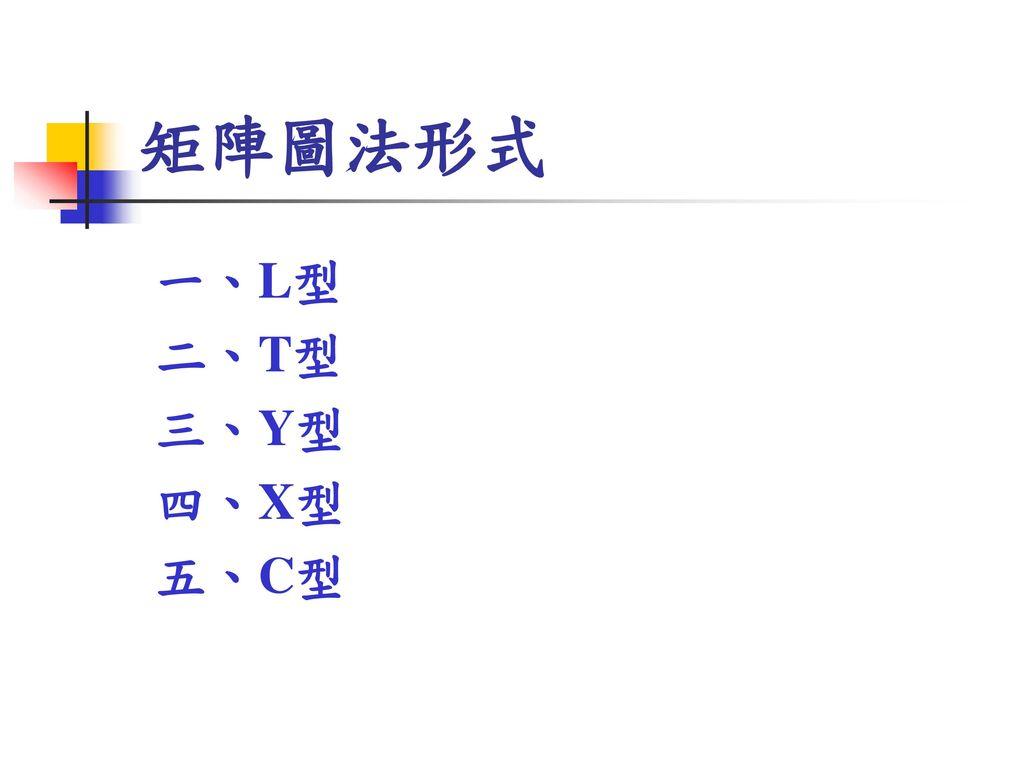 矩陣圖法形式 一、L型 二、T型 三、Y型 四、X型 五、C型