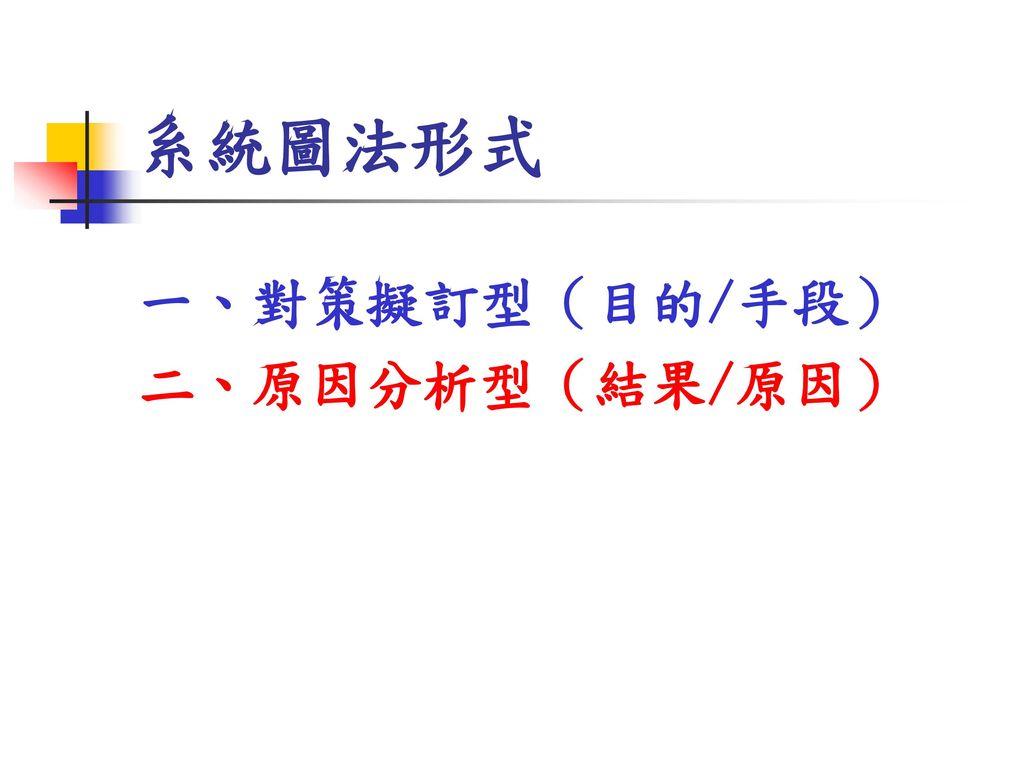 系統圖法形式 一、對策擬訂型(目的/手段) 二、原因分析型(結果/原因)
