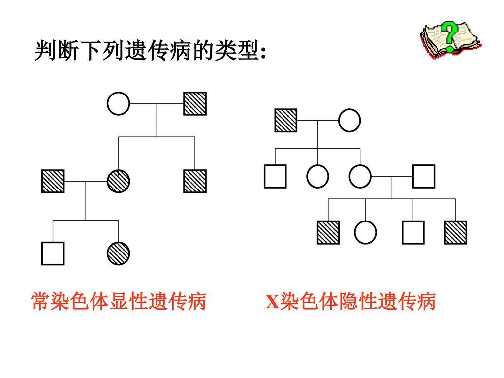 人类遗传病及预防 上海市崇明中学.
