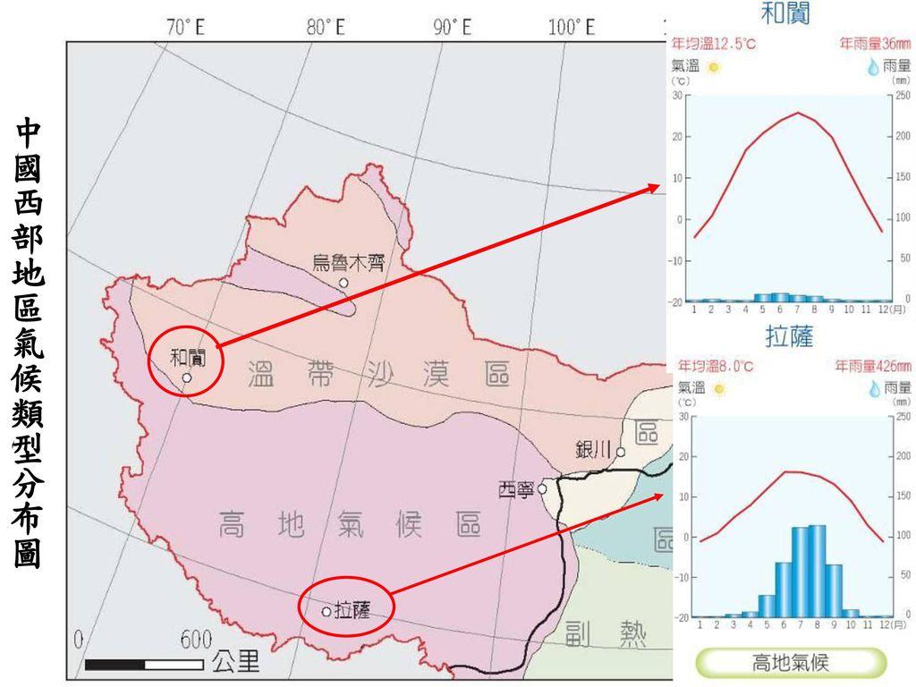 中國西部地區氣候類型分布圖