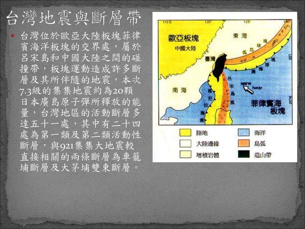 台灣地震與斷層帶