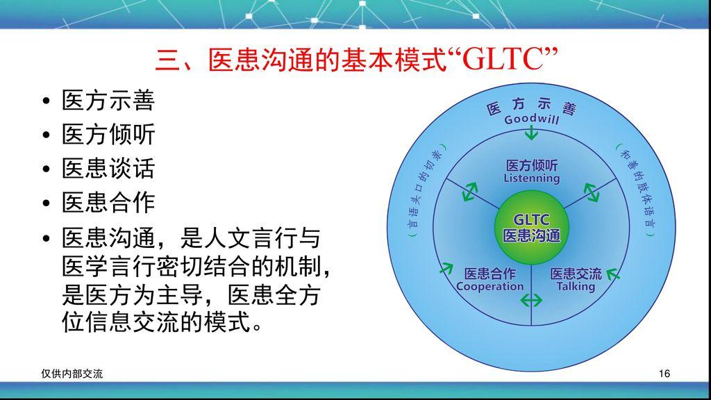 三、医患沟通的基本模式 GLTC 医方示善 医方倾听 医患谈话 医患合作