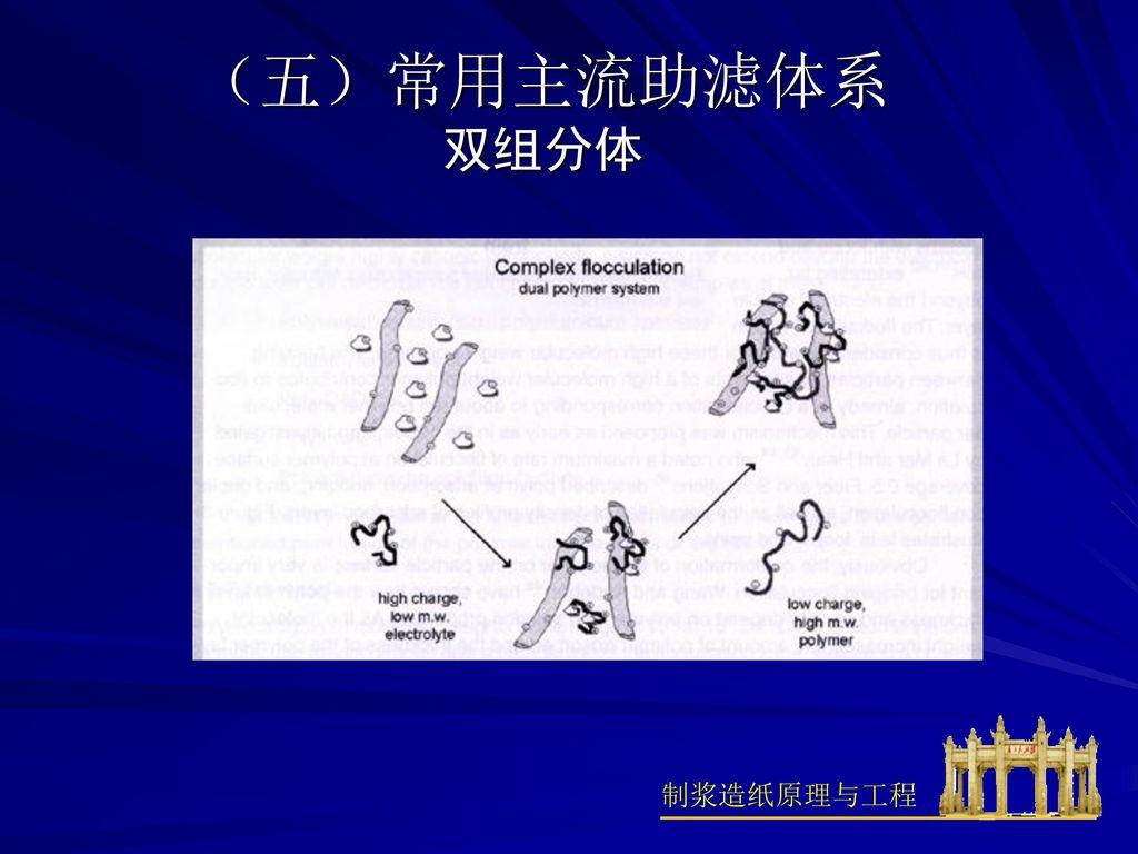 (五)常用主流助滤体系 双组分体