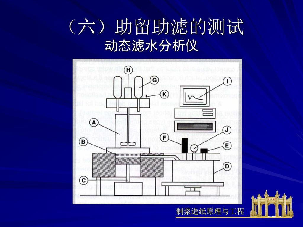 (六)助留助滤的测试 动态滤水分析仪