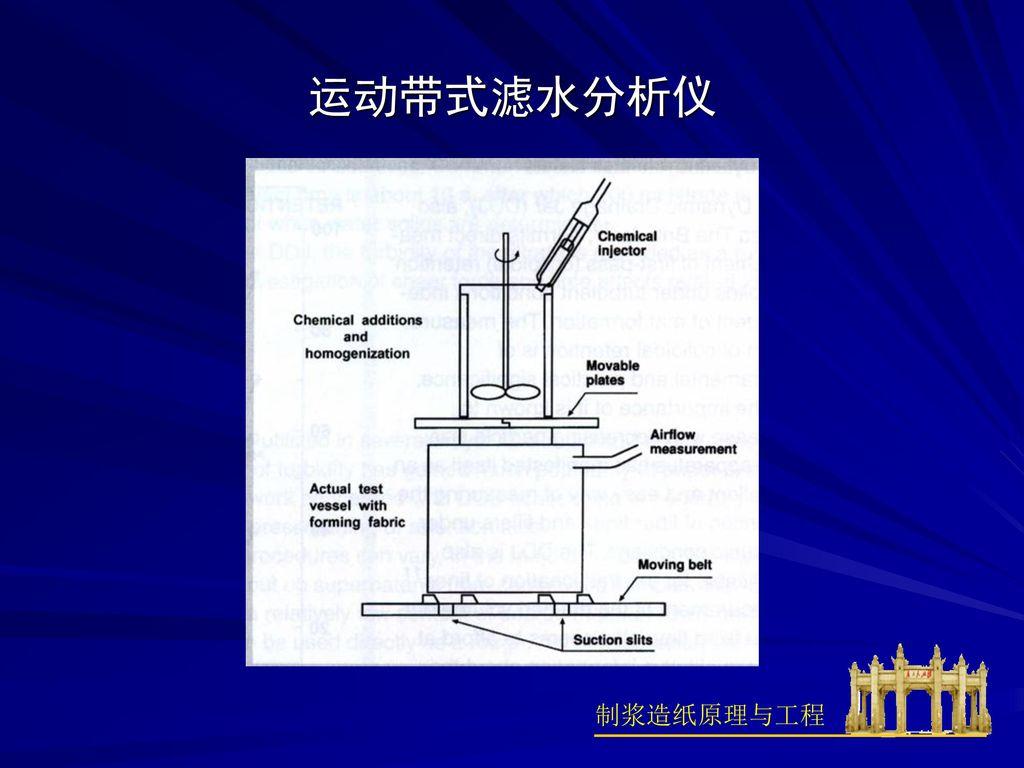 运动带式滤水分析仪