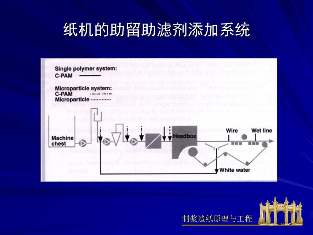 纸机的助留助滤剂添加系统