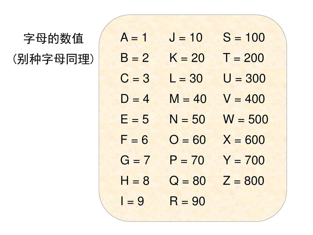 A = 1 B = 2. C = 3. D = 4. E = 5. F = 6. G = 7. H = 8. I = 9. J = 10. K = 20. L = 30. M = 40.