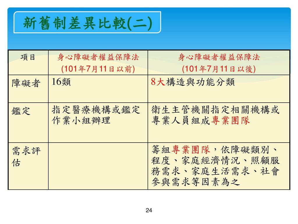 新舊制差異比較(二) 障礙者 16類 8大構造與功能分類 鑑定 指定醫療機構或鑑定作業小組辦理