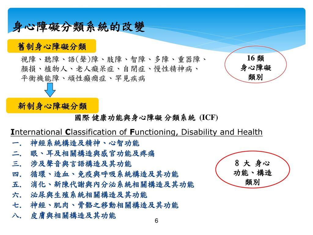 國際 健康功能與身心障礙 分類系統 (ICF)