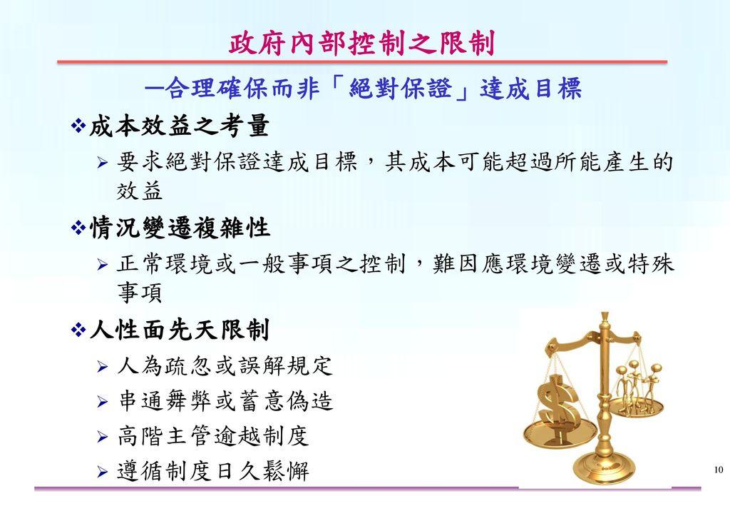 內部控制缺失案例 給獎不實,偽造得獎名單(1/7)