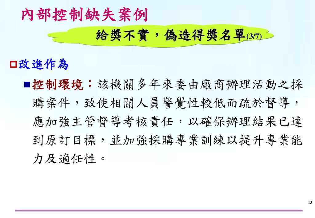 內部控制缺失案例 給獎不實,偽造得獎名單(4/7) 改進作為
