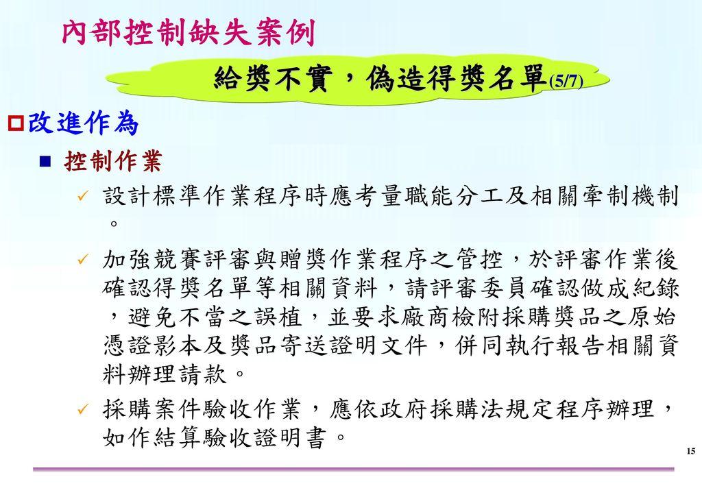 內部控制缺失案例 給獎不實,偽造得獎名單(6/7) 改進作為