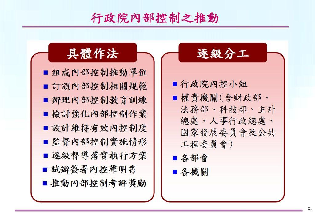 行政院內部控制之推動 行政院內控小組截至105年4月已召開27次委員會議