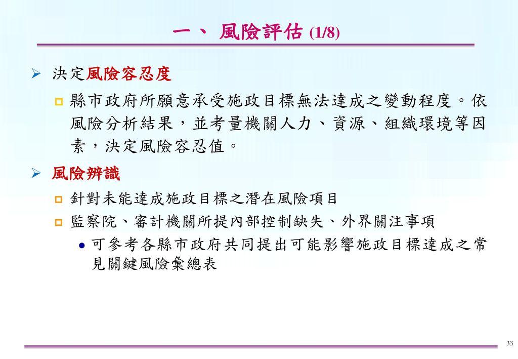 一、風險評估 (2/8) 縣市政府常見關鍵風險項目彙總表 編號 項目 1