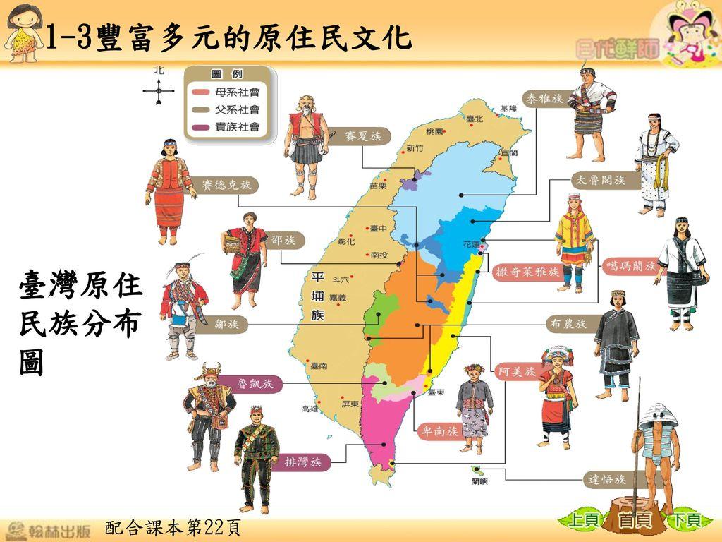 1-3豐富多元的原住民文化 臺灣原住民族分布圖 配合課本第22頁