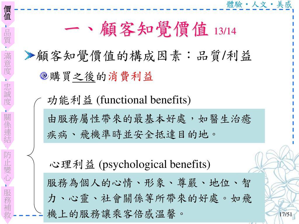一、顧客知覺價值 13/14 顧客知覺價值的構成因素:品質/利益 購買之後的消費利益 功能利益 (functional benefits)