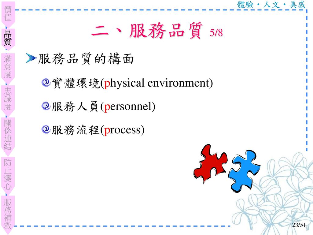 二、服務品質 5/8 服務品質的構面 實體環境(physical environment) 服務人員(personnel)